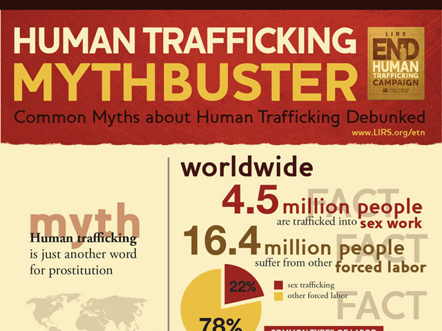 human trafficking mythbuster infographic