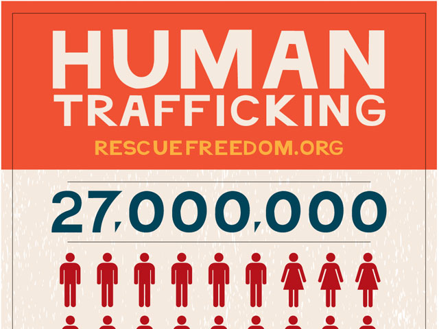 Human Trafficking Infographics — A Heart for Justice