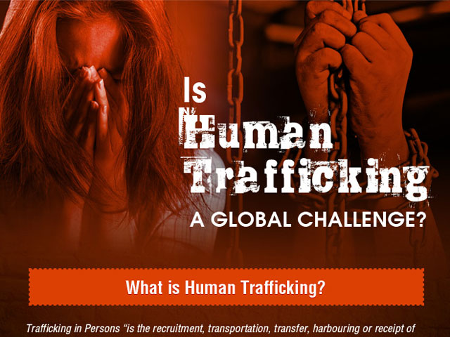 is human trafficking a global challenge infographic